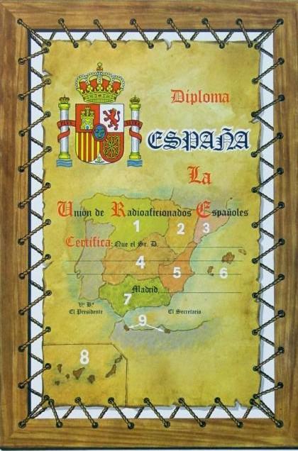 Diploma ESPAÑA