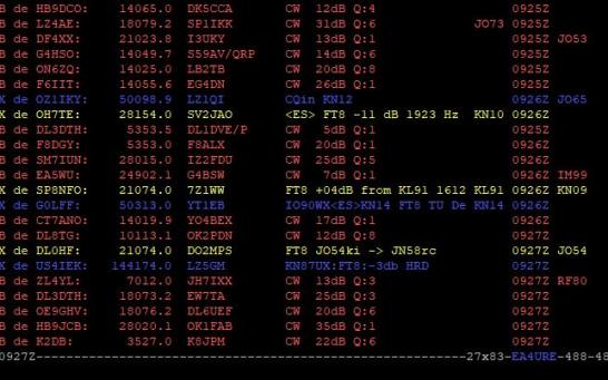 Cluster Telnet EA4URE