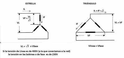 tensiones estrella triangulo