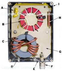 Caja acoplador Crushcraft R7