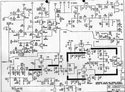 schematic rfc2117 vhf