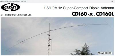 CD160l