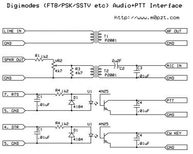 datamodes interface m0pzt