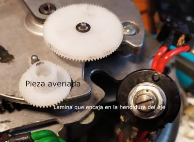 Piezas rotor