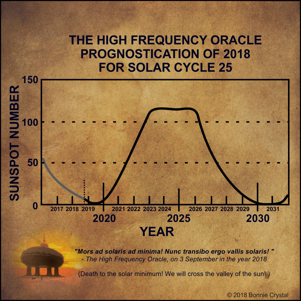 1536167329-TheHighFrequencyOraclePrognosticationof2018forSolarCycle25c2018BonnieCrystalc-1.jpg